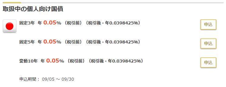 日本国債の販売画面